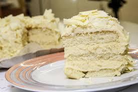 Recheio para bolo simples e barato